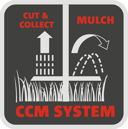 Systém CCM